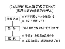 (2)合理的意思決定のプロセス (continued)