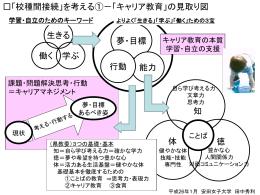 グローバル時代の日本経済A -職業選択の視点から-