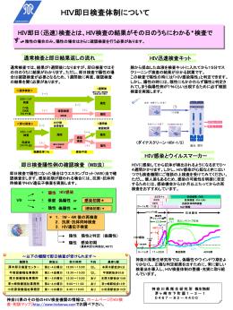 HIV感染陰性 - 神奈川県衛生研究所