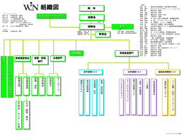 スライド タイトルなし - ウェアラブル環境情報ネット推進機構