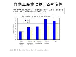 IMD世界競争力ランキング