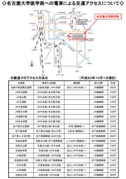 鶴舞キャンパスへの電車によるアクセスについて