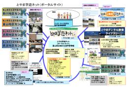 生涯学習情報システム - とやま学遊ネット