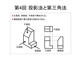 講義用スライド(MS-PowerPoint簡易版,2.1MB)
