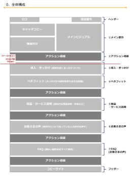 【LP王道テンプレート】ソウルドアウト