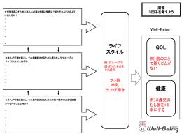 活動アイデアを検討するワークシート:PowerPoint(ダウンロード)