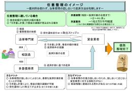 PowerPoint版