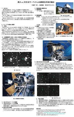 邑久天文台サーベイによる新変光天体の検出