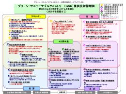 技術ロードマップ【175KB】