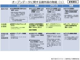 オープンデータに関する諸外国の取組(2)