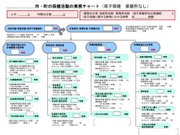 業務チャート1 母子保健1 (一般市町村)[Power Point648KB]