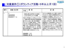 対象案件①(ボランティア活動・5年以上月1回)