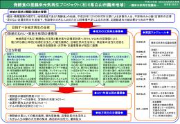 発酵食の里鶴来元気再生プロジェクト
