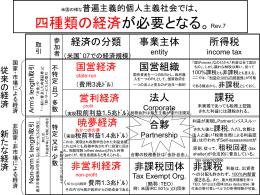普遍主義的な個人主義社会では、 四種類の経済が生まれる。
