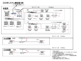 ネットワーク構成図(見本)