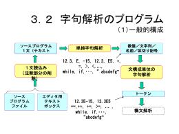 3.2 字句解析のプログラム (1)一般的構成