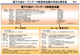 PPT - 一般社団法人オープン&ビッグデータ活用・地方創生推進機構
