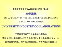 日本工学教育協会第52回年次大会