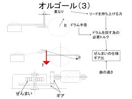 オルゴール(3)