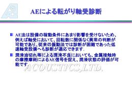 転がり軸受診断 - ae-application.com