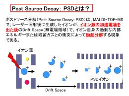 PSD+de novo sequence