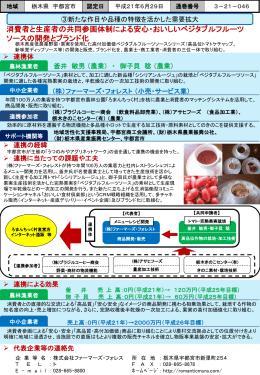 第5号 消費者と生産者の共同参画体制による安心・おいしいベジタブル