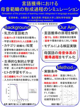 ポスター - 早稲田大学