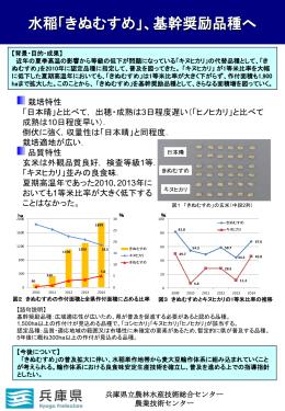 別紙、参考資料のとおり - 兵庫県立農林水産技術総合センター