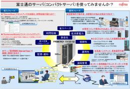 富士通サーバ - コンピューターシステム株式会社