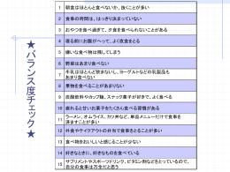 試合期の食事(pptファイル)
