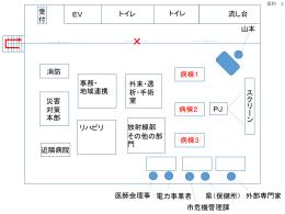 入院患者避難に関する八幡浜病院研修(PPT:327KB)