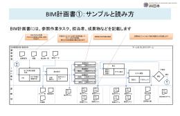 BIM計画書(サンプル付き)_BLJ2013