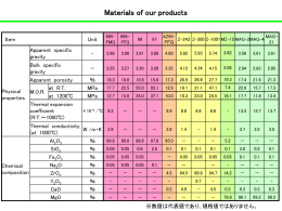 Materials of our products