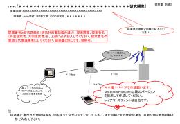 別紙2 研究概要図様式【MS-PowerPoint】