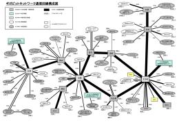 ギガビットネットワーク通信回線構成図