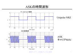電気電子工学序論 第3回(情報)