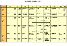 後期臨床研修コース - 富山大学 医学部