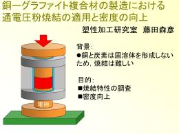 銅ーグラファイト複合材の製造における 通電圧粉焼結の適用
