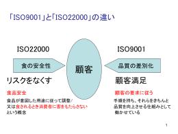 ISO9001とISO22000の違い