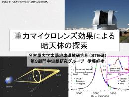 重力マイクロレンズによる 暗黒物質と系外惑星探索の近況