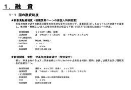 全頁ダウンロード - 習志野商工会議所