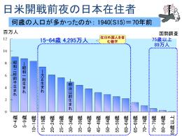 人口の波(藻谷浩介氏発表資料より引用).