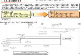 編集可能ファイル - 新エネルギー・産業技術総合開発機構