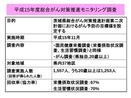 総合がん対策推進モニタリング調査全 国 (H15) :国民健康栄養