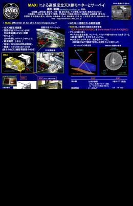 MAXIによる高感度な全天X線モニターとサーベイ