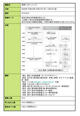 スライド 1 - すくらむ21 川崎市男女共同参画センター