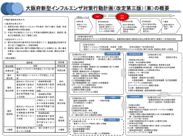 PowerPointファイル/253KB