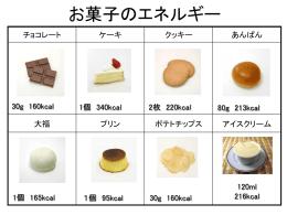 3.お菓子を食べる習慣のある人