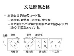 配布資料1(プリントの表)