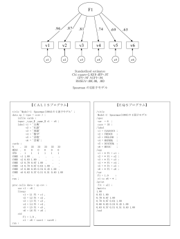 CALIS, EQS (ppt 81K) 鈴木督久(1998)「共分散構造分析入門」